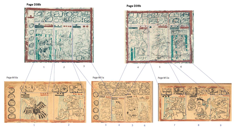 Codex pdf dresden
