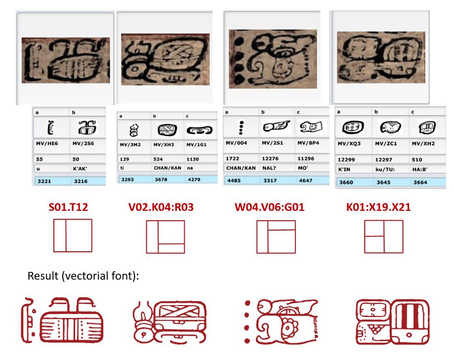 "Achieving Machine-Readable Mayan Text via Unicode: Blending ""Old"