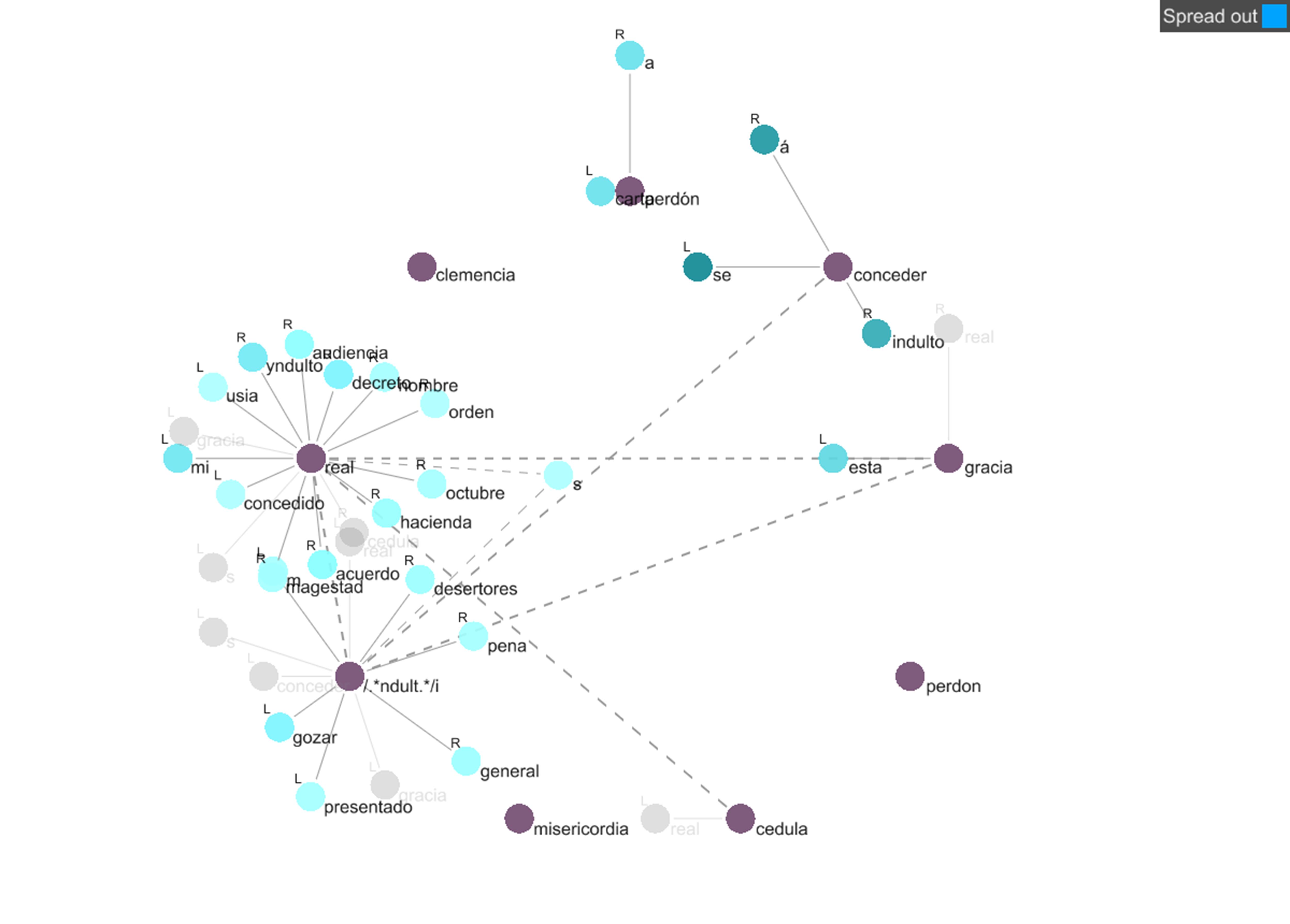 Segmentación Modelado Y Visualización De Fuentes Históricas